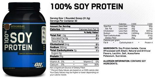 La prot ine de soja - Produit riche en proteine ...